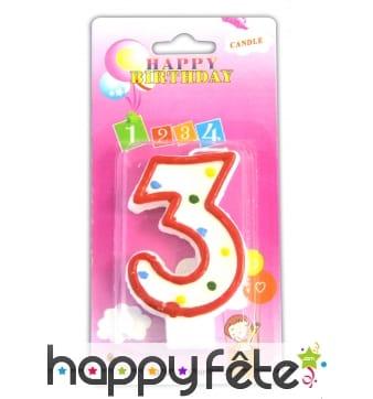 Bougie anniversaire forme n°3