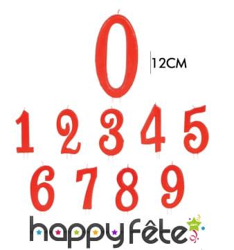 Bougie grand chiffre d'anniversaire rouge de 12cm