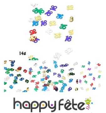 Confettis âge pour anniversaire