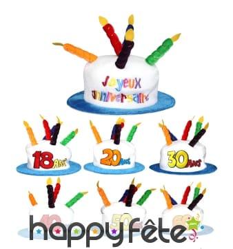 Chapeau bougies d'anniversaire
