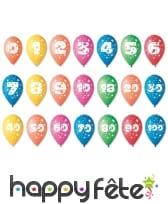 10 Ballons anniversaire age