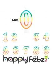 Bougie chiffre blanche pailletée bord multicolore