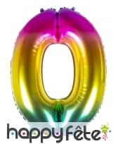 Ballon chiffre multicolore en alu de 36 cm, image 1