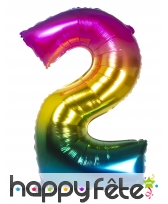 Ballon chiffre multicolore en alu de 36 cm, image 3