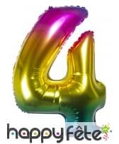 Ballon chiffre multicolore en alu de 36 cm, image 5