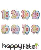 Bougie d'anniversaire nombre