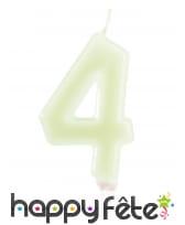 Bougies phosphorescentes en chiffres de 6 cm, image 5