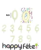 Bougies phosphorescentes en chiffres de 6 cm