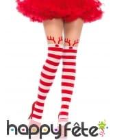 Collants effet bas rayés rouge et blancs de Noel