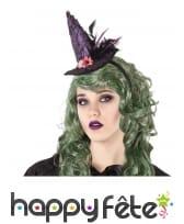 Chapeau pointu violet de sorcière sur serre-tête
