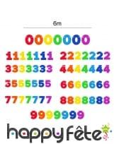 Guirlande de chiffres colorés de 6 m