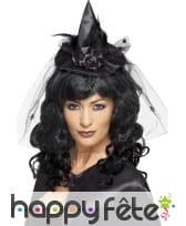 Mini chapeau pointu noir de sorcière